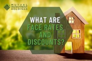 """Image of Small Model Home with Words: """"What Are Face Rates and Discounts?"""""""